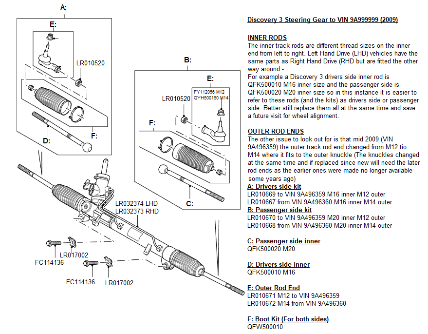 discovery-3-steering-rack-and-ends.png